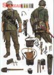 Kúpim - Koupím staré vojenské věci / militár